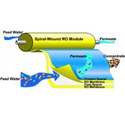 Reverse Osmosis Element Water Filter Membrane Element 400G 反滲透(RO)